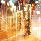 채권,개인,발행,증권사,금리,신종자본증권,투자,매수
