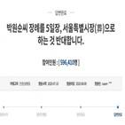 정부,청원,박원순,장례,서울시,성추행
