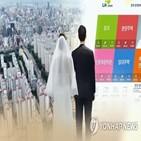 신혼부부,소득요건,대책,맞벌이,특공,장관,생애최초