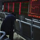 중국,증시,정부,대비,주가,급등,이후,계획,규제,시장