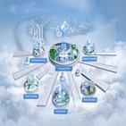 온라인,스마트,예정,기술,충칭,행사,주요,차이나