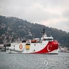 터키,키프로스,그리스,자원,지중해,철수,탐사,조사선