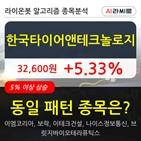 한국타이어앤테크놀로지,보이,주가