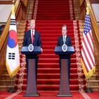 한반도,평화,사용,핵무기,대통령,정상회담