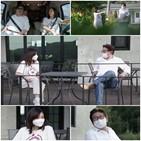 황신혜,김용건,아들,데이트,시간