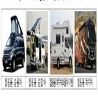 튜닝,자동차,안전성,교통안전공단
