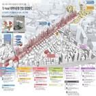 사업,도시재생,개선,주변,서울
