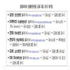 공시,금융그룹,지배구조,그룹