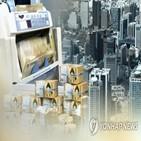 신용대출,금리,은행,우대금리,한도,시중은행,은행권,대출,관리,기준