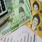 대출,신용대출,시중은행,이벤트,한도,제2금융권,모바일,진행
