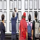 사업,참여자,예산,지원,평가서,지적,올해,훈련,교육,취업