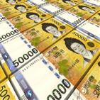 현금영수증,소득공제,경우,연봉,올해,한도,현금