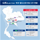 사업,시장,태국,철도,프로젝트,LS일렉트릭