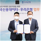우리은행,한국신용데이터,캐시노트,소상공인