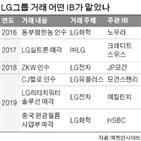 LG화학,글로벌,회사,미국,배터리,광장,상장