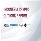 정보,인도네시아,보고서,크립토,시장