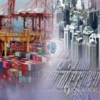 기업,내수,전환,수출기업,가능성
