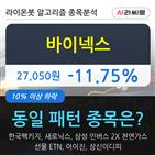 바이넥스,기관,순매매량,000주