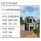 활용,공사,인천,방치