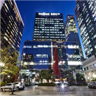 한국투자증권,고객,자산,유입