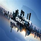 차이나,오토,차량,예정,제품,판매,세계적,제공