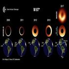 블랙홀,이미지,관측,고리,실제,자료