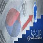 전망치,S&P,-5.0,올해,코로나19,아태지역,중국,전망