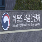 업체,식약처,점검