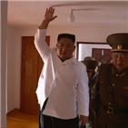 사건,침입자,북한,군인,불법,일이,대해,발생,정체불명,지도부