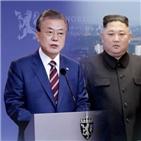 침입자,불법,사건,군인,일이,월북,김정은,북한,단속,대해