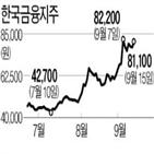 카카오뱅크,지분,상장,한국금융지주,예스24