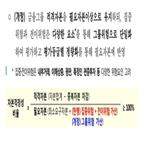 공시,교보,가장,삼성,그룹