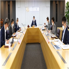 금융,투자,관련,금융그룹,경영