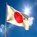 일본,기술,중국,협의체,수출규제,규제,미국
