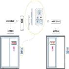 화장실,코드,공공화장실,인증