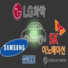 배터리,LG화학,SK이노베이션,흑자,부문,전기차,업체,삼성,예상