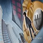 신용대출,금리,은행,관리,한도,인상,추석,최대,축소,연휴
