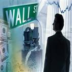 대선,미국,상승,부양책,시장,불확실성