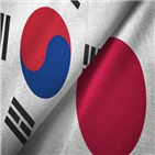 의원,일본,한일의원연맹,회장,인선,간사장,총리,여당