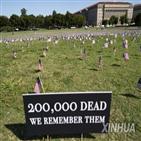 사망자,코로나19,미국,누적,세계,브라질,유럽,방역,최근,확진