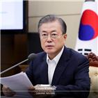 포인트,하락,지지율,리얼미터,지지도,북한