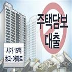15억,아파트,매매,서울,초과,올해,매매가,지난해