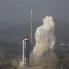 위성,발사,중국,영상,감시