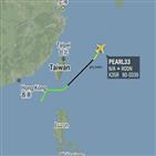 대만,중국,양안,관계,긴장