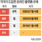 플랫폼,규제,한국,각종,시행