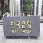 연휴,국제금융시장,추석