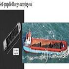 북한,수입,회원국,정유제품,선박,활동,석탄,계속,보고서,평가