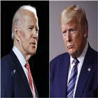트럼프,토론,후보,대선,대통령,이번,코로나19,바이든