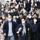 급여,일본,평균,정규직,비정규직,미만