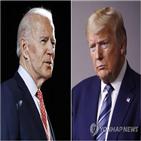 대선,변동성,한국,불확실성,트럼프,대통령,증시,미국